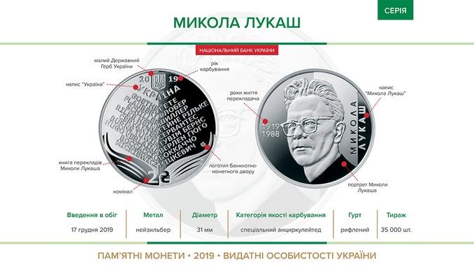Украина, НБУ, Нацбанк, монета