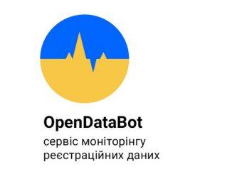 Украина, ФЛП, ФОПы, экономика