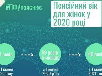 Николаев, Украина, ПФУ, пенсии, пенсионеры