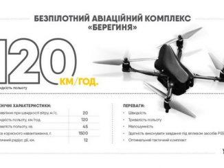 Украина, Укроборонпром, Минобороны, ВСУ, дрон, Берегиня