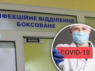Украина, Черновцы, коронавирус, COVID-19, новости, здоровье, коронавирус Украина