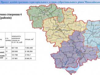 Николаевская область, административно-территориальное устройство, 4 района, новый план