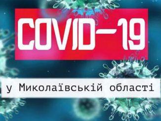 COVID-19 в Николаевской области, Николаев, коронавирус, карантин, здоровье, COVID-19, новости, область