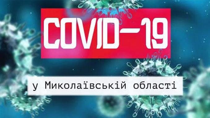 COVID-19: на Николаевщине, Коронавирус на Николаевщине, COVID-19, Николаев, коронавирус, карантин, здоровье, COVID-19, новости, область, Николаевщина, ПЦР, ИФА,