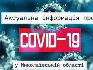 COVID-19 в Николаевской области, новости, коронавирус, здоровье, Николаев, Николаевщина, ОГА, карантин, COVID-19, пандемия, статистика, болезнь, смерть, вакцина, COVID-19