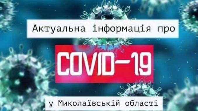 COVID-19 в Николаевской области, новости, коронавирус, здоровье, Николаев, Николаевщина, ОГА, карантин, COVID-19,