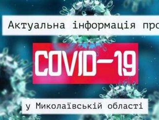COVID-19 в Николаевской области, новости, статистика, коронавирус, карантин, COVID-19, пандемия, Николаев, Николаевщина, область