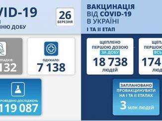 COVID-19 в Украине, новости, Украина. карантин, пандемия. коронавирус, здоровье, вакцина, МОЗ, Степанов, COVID-19,