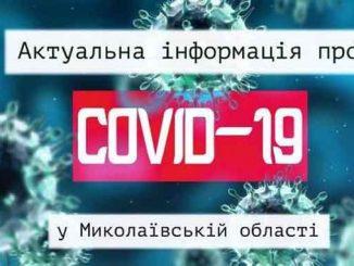 COVID-19 в Николаевской области, новости, Николаев, карантин, коронавирус, пандемия, здоровье, COVID-19, статистика