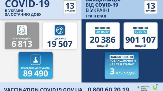 В Украине COVID-19, новости, здоровье, пандемия, коронавирус, карантин, вакцина, МОЗ, Степанов, COVID-19