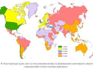 Украина иммунитет, пандемия, коронавирус, пандемия, COVID-19, коллективный иммунитет, вакцинация,