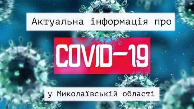 COVID-19 в Николаевской области:, новости, коронавирус, статистика, Николаев, Николаевщина, ОГА, пандемия, здоровье, COVID-19, смерть, статистика, лечение, болезнь, медицина, вакцина, прививки,