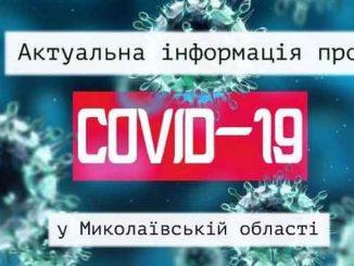 COVID-19 в Николаевской области, новости, пандемия, коронавирус, карантин, здоровье, вакцина, COVID-19, статистика