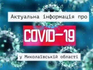 COVID-19 в Николаевской области, коронавирус, пандемия, здоровье, COVID-19,