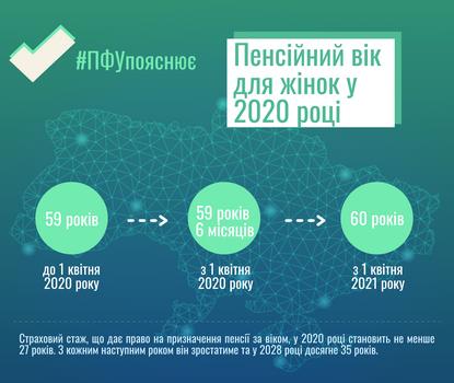 Украина, Николаев, ПФУ, пенсии, пенсионеры, возраст