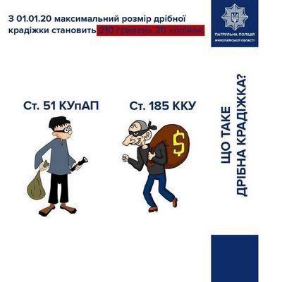 Полиция, кража, Украина, новости, Николаев