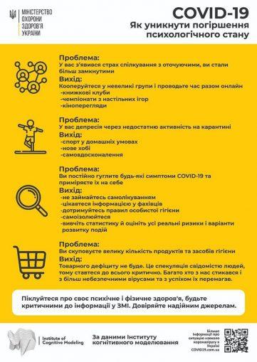 Инфографика Минздрав, психологическая помощь, как не сойти с ума в карантин