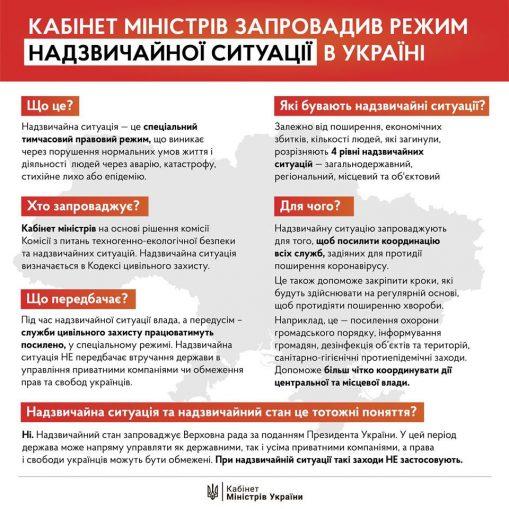 режим чрезвычайной ситуации, ЧС, Кабмин, коронавирус, Шмыгаль, COVID-19, новости, здоровье, карантин